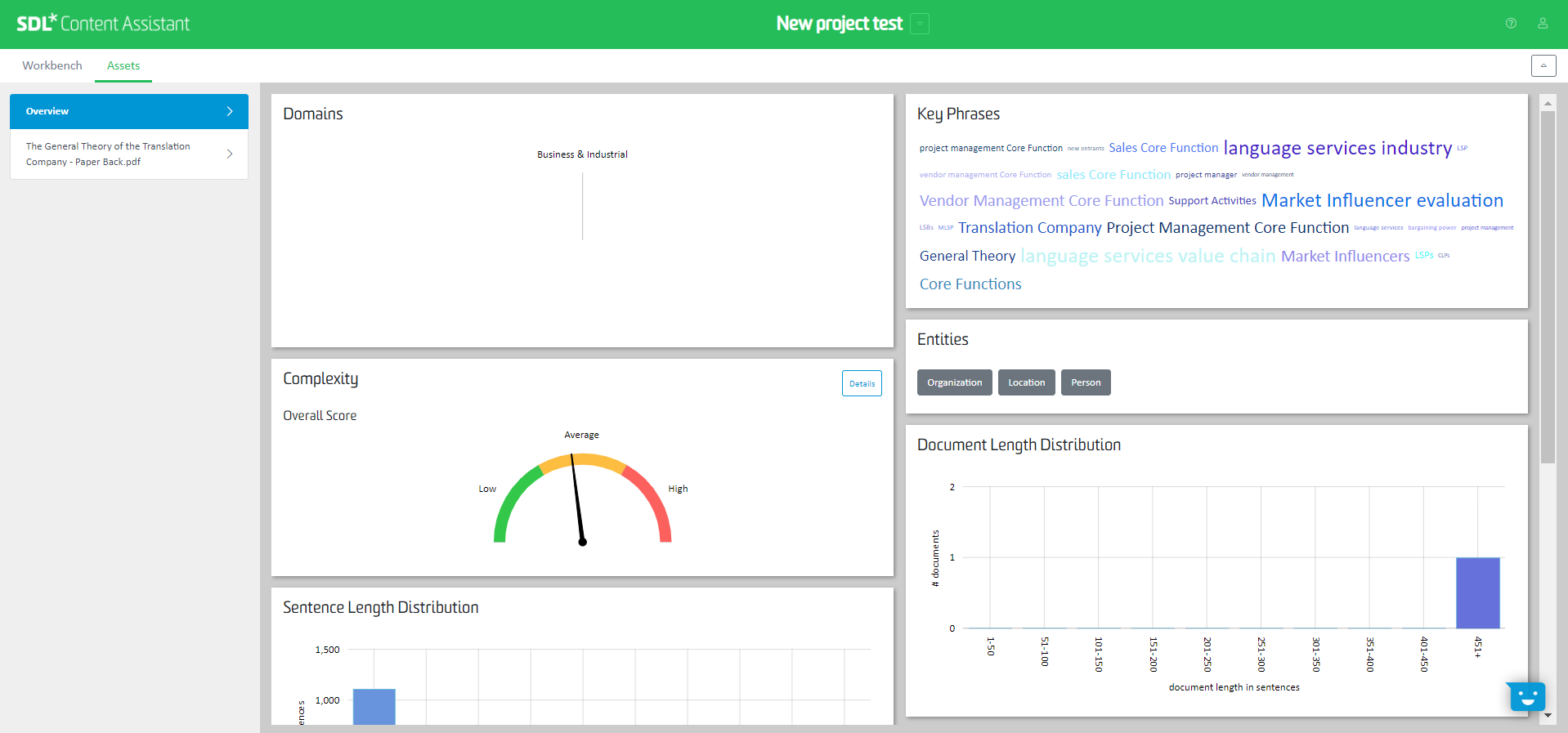 Nimdzi Analyzes the SDL Content Assistant Tool 02