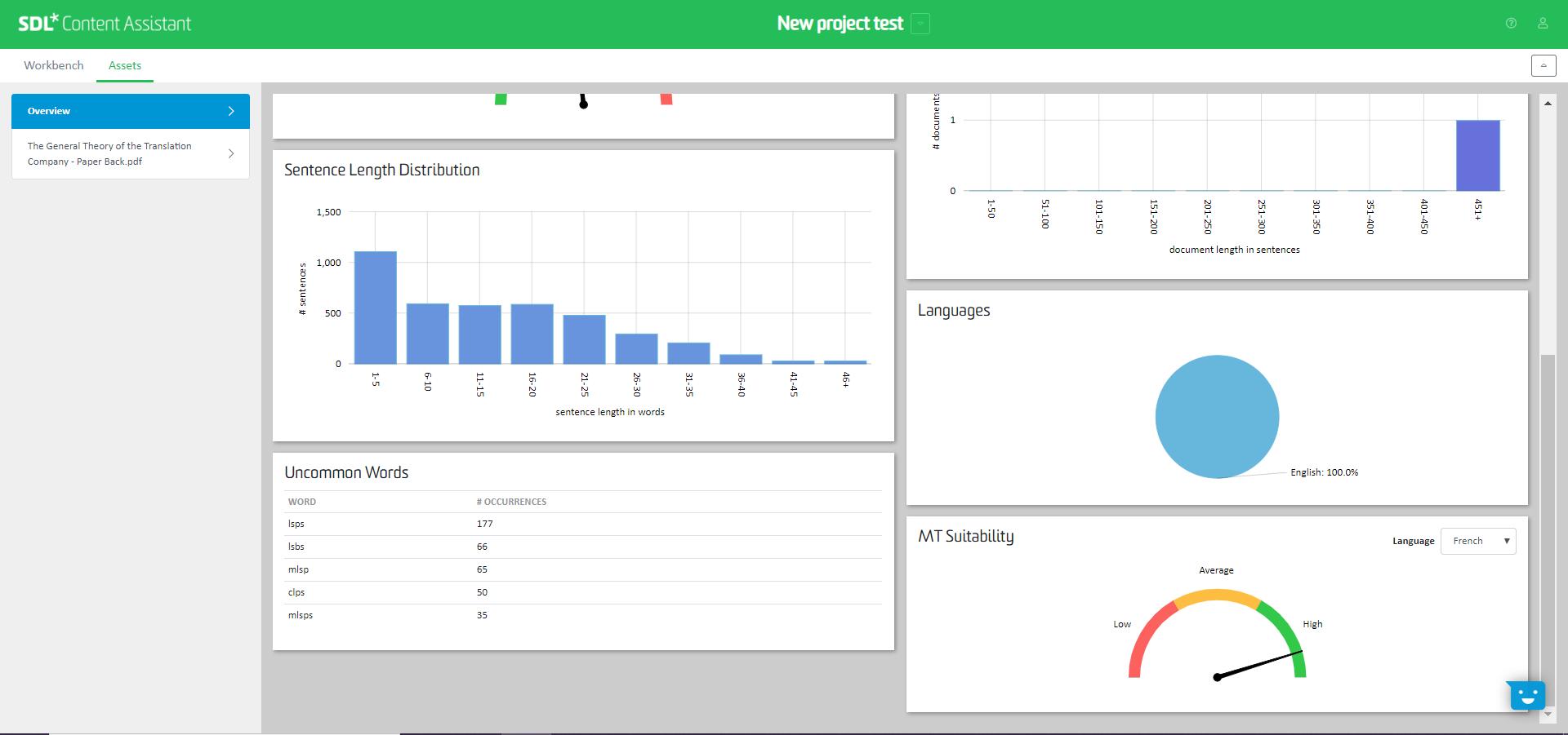 Nimdzi Analyzes the SDL Content Assistant Tool 03