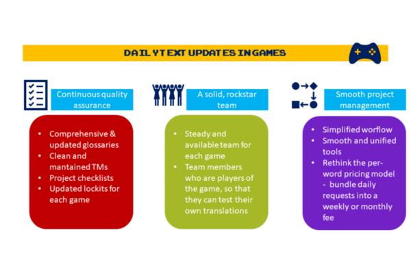 Diapositiva - Games as a Service - Nimdzi Insights