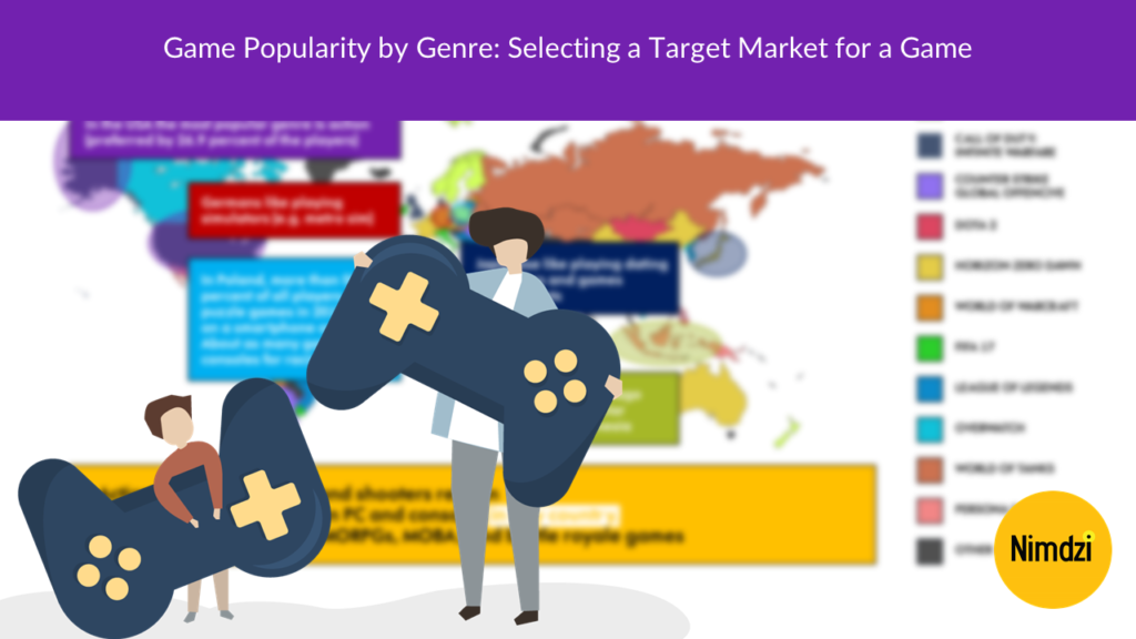 Game Popularity by Genre: Selecting a Target Market for a Game