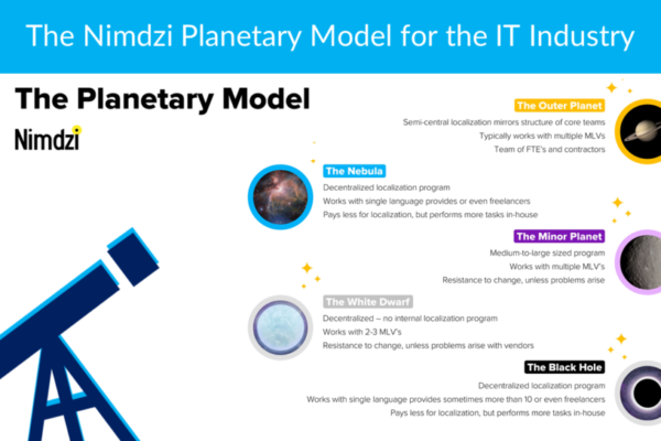 The-Nimdzi-Planetary-Model-for-the-IT-Industry