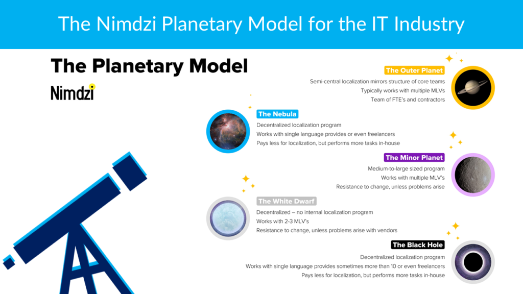 The Nimdzi Planetary Model for the IT Industry