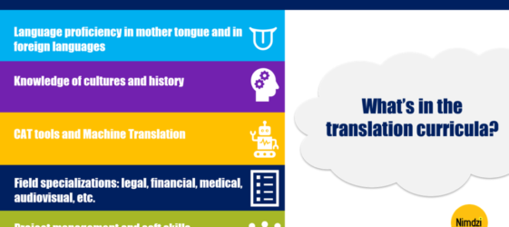 What's the Future of Translation Training - Nimdzi Insights - Nimdzi Finger Food