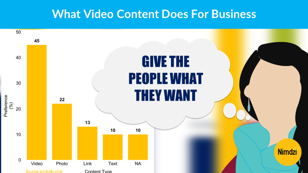 What Video Content Does For Business