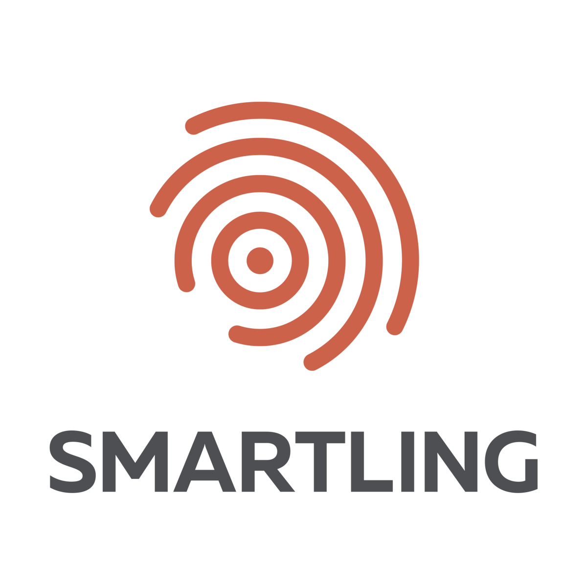 Global Ready Conference London – Smartling