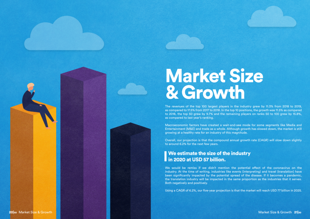 Market-Size-and-Growth
