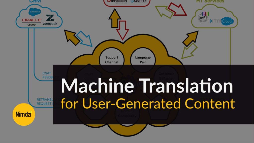 Machine Translation for User-Generated Content