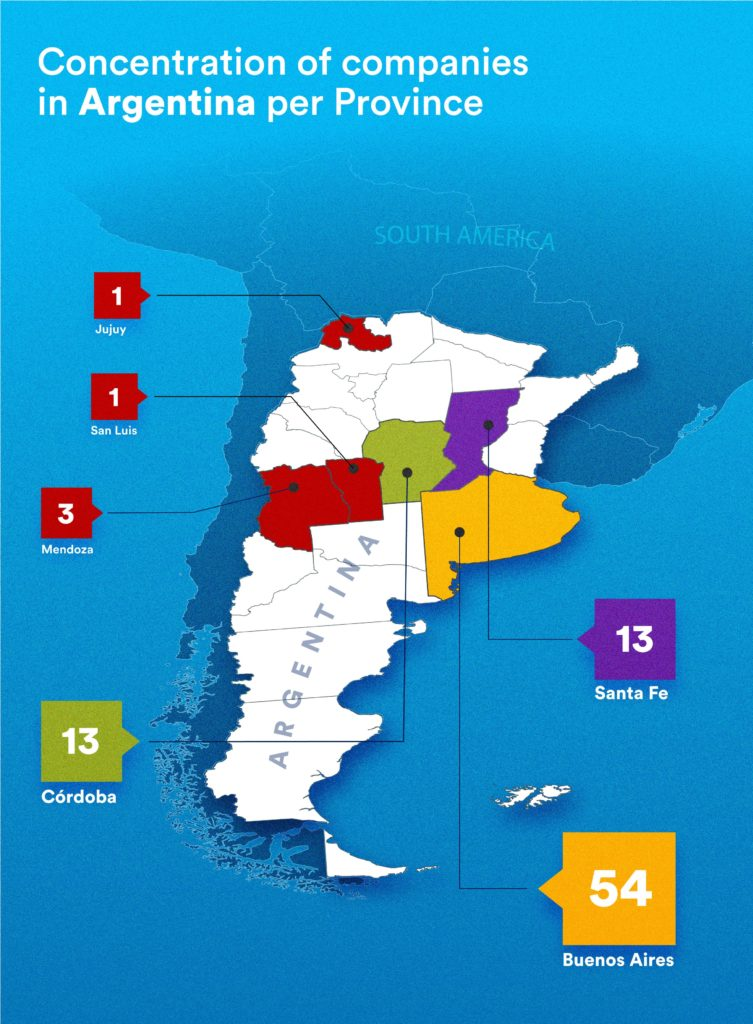 The Argentinian LSP Landscape-Argentina_Map