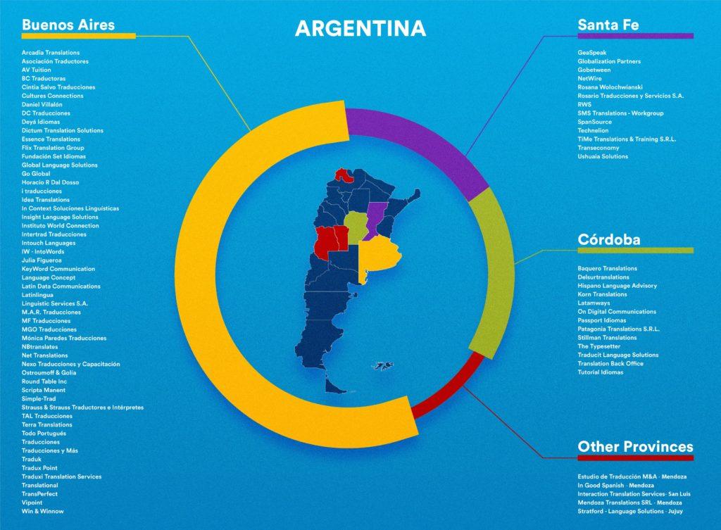 The Argentinian LSP Landscape-Market-view