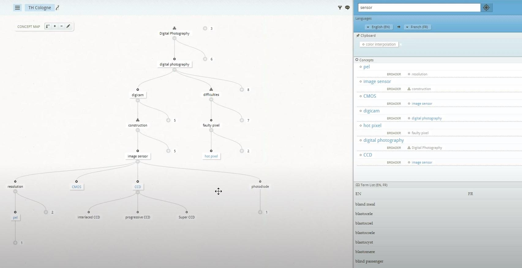 Coreon GmbH screenshot
