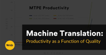 Machine Translation: Productivity as a Function of Quality