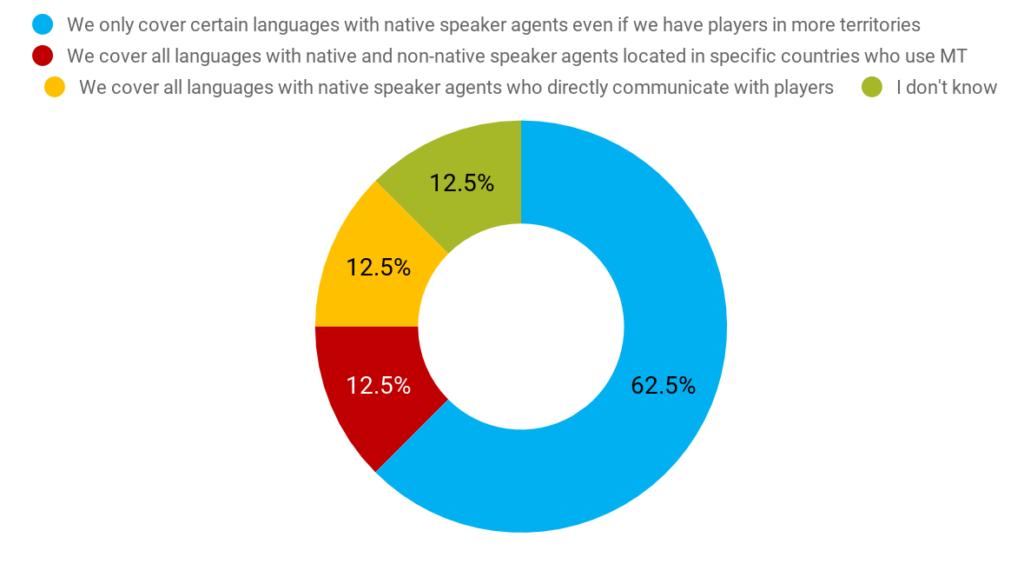 survey-results-ugc-report-2