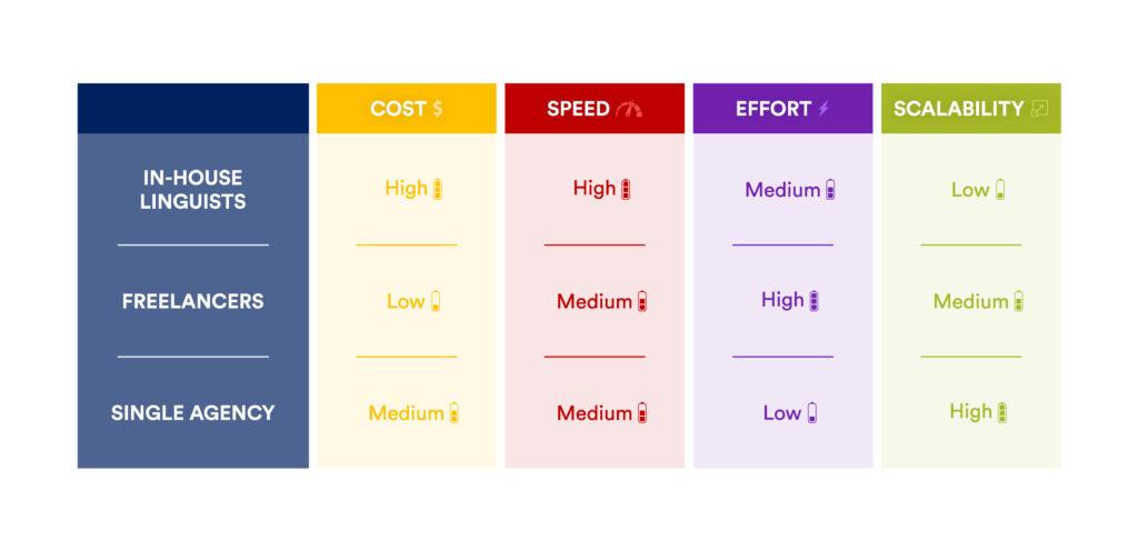 Language-team-models
