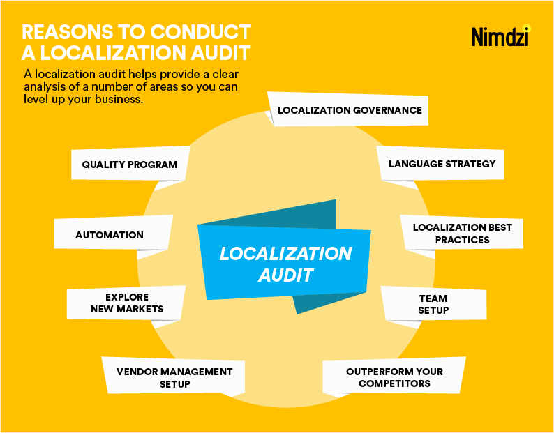 Reasons to conduct a localization audit