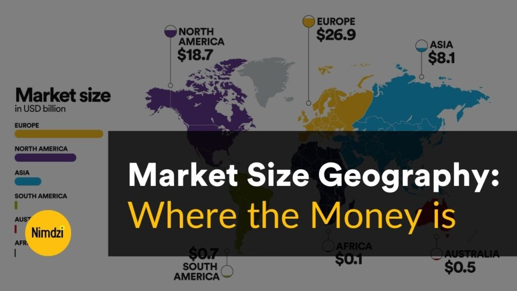 Market Size by Geography: Where the Money Is