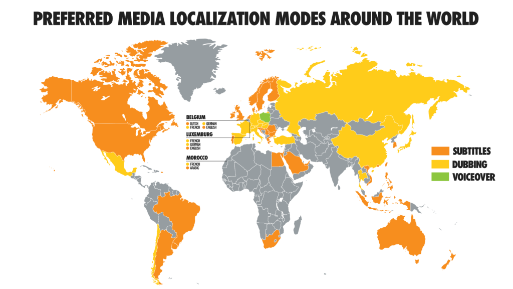 Video _Localization Strategy_media_localization_modes