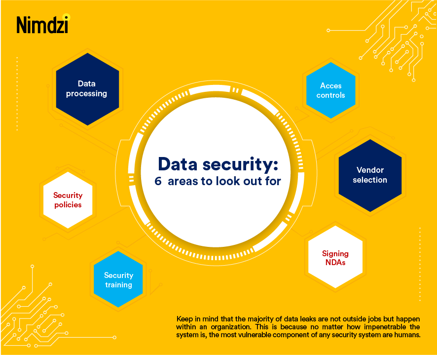 Data security and the areas to look out for